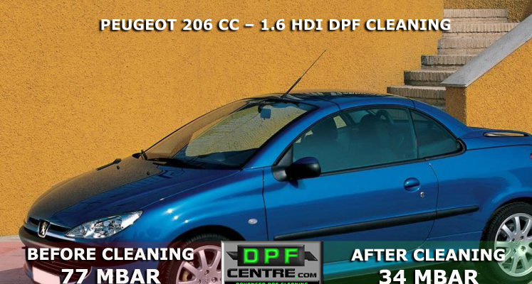 peugeot 206 cc1.6 hdi dpf problems archives - quantum - dpf cleaning