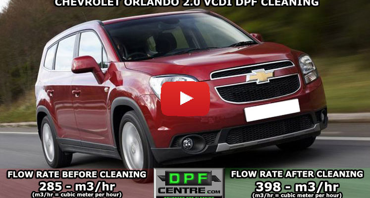 Chevrolet Orlando Dpf Problems Archives Quantum Dpf Cleaning Centre