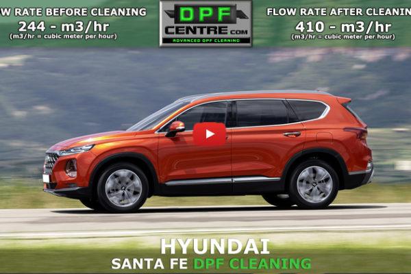 Hyundai Santa Fe 2.2 CRDI DPF Cleaning
