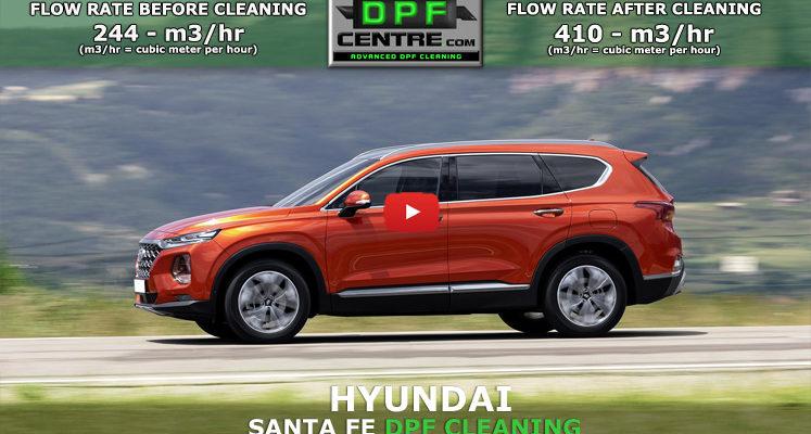 Hyundai Santa Fe Dpf Problems Archives Quantum Dpf Cleaning Centre